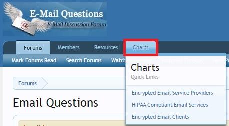 EQ Charts.jpg