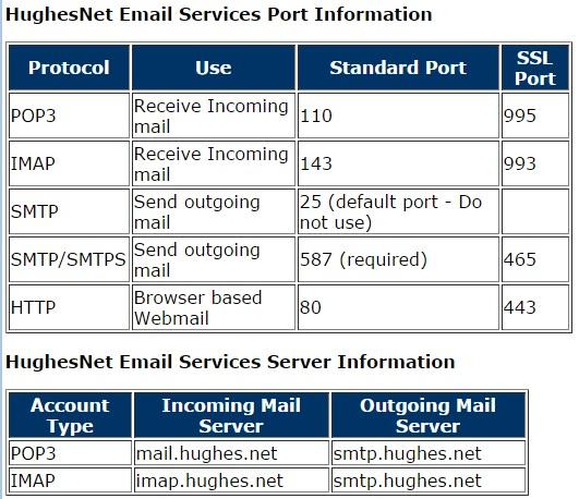 HughesNet Email Server Settings.jpg