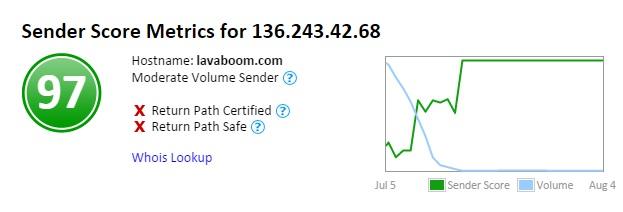 Lavaboom Sender Score.jpg